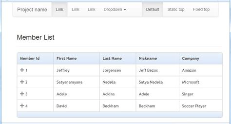 handlebars layout javascript create a responsive html table using footable and apply