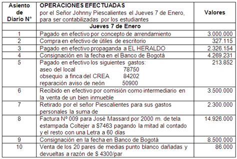 ejemplo de hoja de servicio diaria 1000 ejemplos de contabilidad b 225 sica p 225 gina 4 monografias com