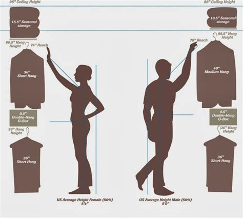 Closet Size Guide by A Guide Shop