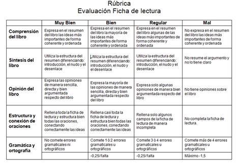 tabla salarial 2015 para docentes resultados para tabla tabla valuacin bs personales 2016 r 250 brica de evaluaci