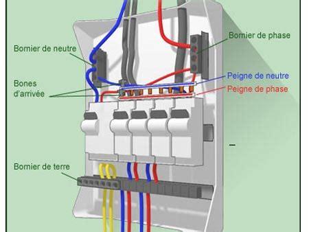 Type De Gaine électrique 2247 by Normes Lectricit Maison Normes Lectrique Salle De Bain