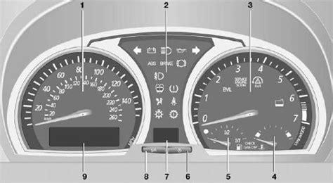 nissan juke dashboard warning lights juke dash lights