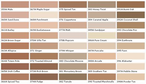 100 island paint color chart country kitchen paint colors pictures u0026 ideas from hgtv