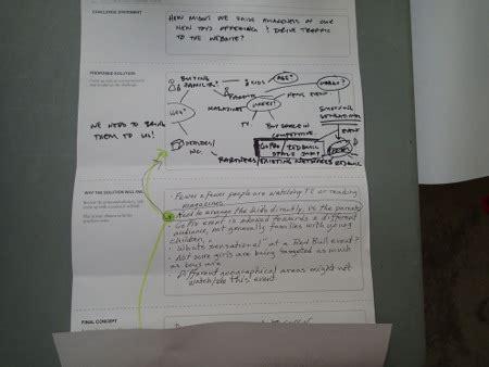 design thinking luma methods for facilitating innovation in nonprofits beth s