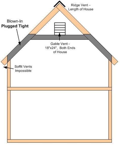 ridge vent vs attic ridge vent and powered gable vent picture inside