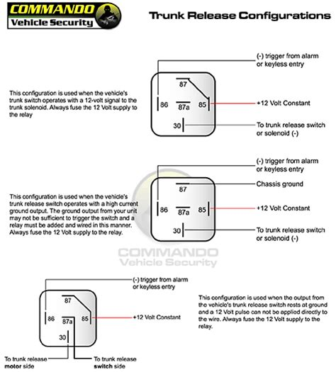 python car alarm installation wiring diagrams car