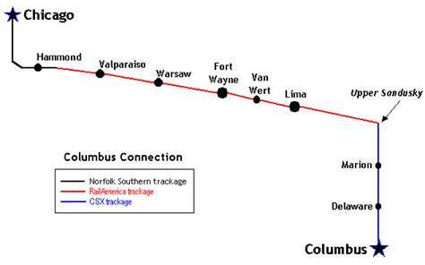 columbus connection will passenger trains return