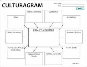 genogram template social work best photos of ecomap templates and worksheet family