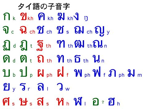 Thailand Phone Number Lookup Thai Language Classes Closed Tutors Burlingame Ca Phone Number Yelp