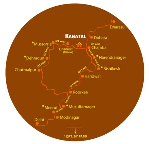 shamli to baraut train how to reach kanatal adventure c