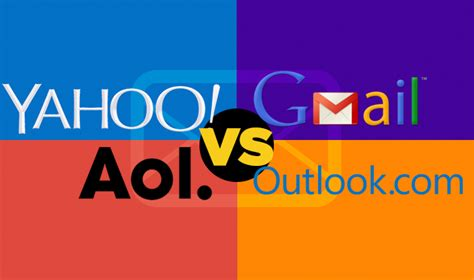 yahoo mail  outlookcom  gmail  aol mail