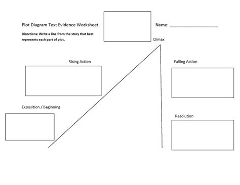 pot diagram blank plot diagrams diagram site