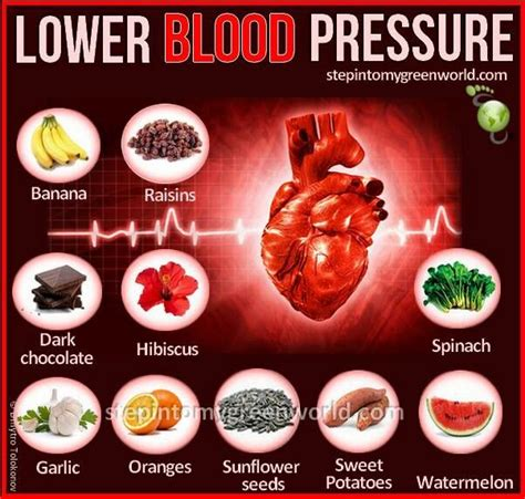 8 Foods That Will Lower Your Blood Pressure by Foods To Lower Blood Pressure Healthy