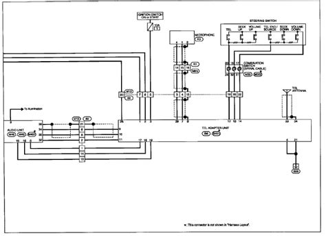 nissan juke radio wiring diagram wiring diagram