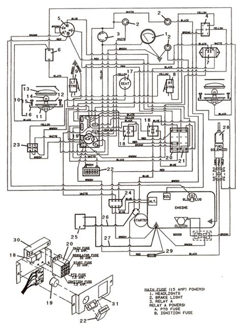cool kubota tractor electrical wiring diagrams gallery