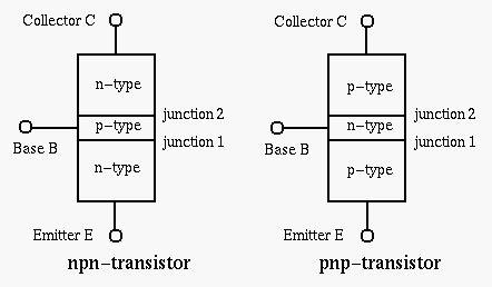 transistor bipolar de junção npn integrated circuit components