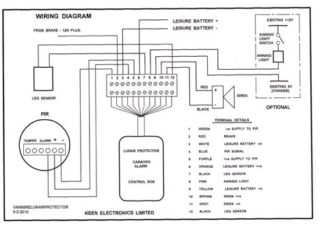 as you can see the wiring diagram shows clearly where each