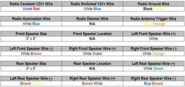 2011 ford ranger car stereo wiring diagram radiobuzz48