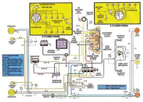 1966 ford f100 alternator wiring harness f download free