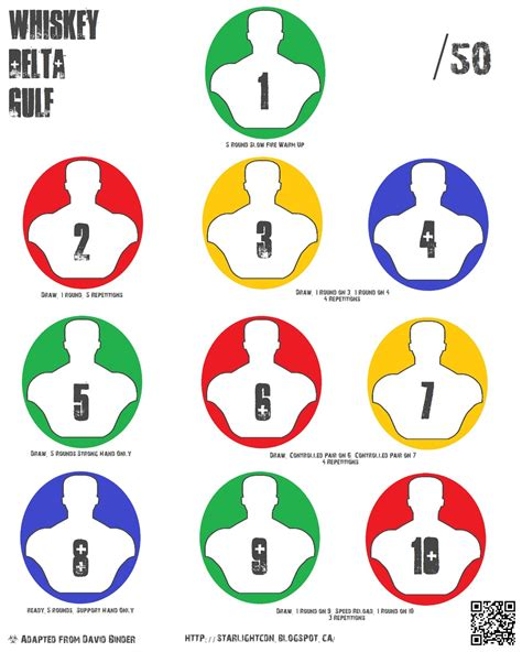 printable dot targets whiskey delta gulf handgun training resources and targets