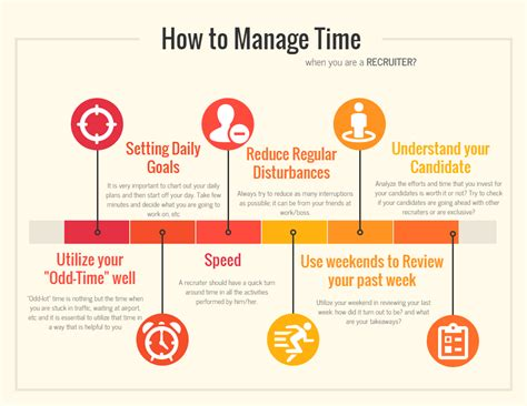 How To Manage Time With 28 Images How To Manage Your