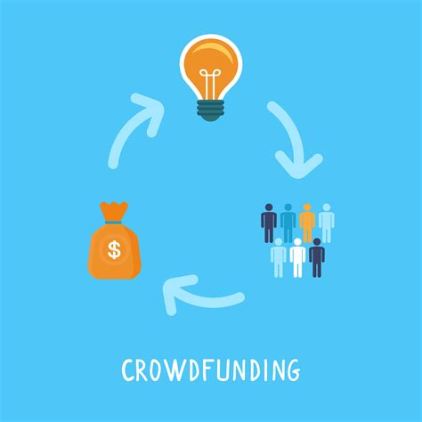 crowdfunding platforms is crowdfunding right for your business