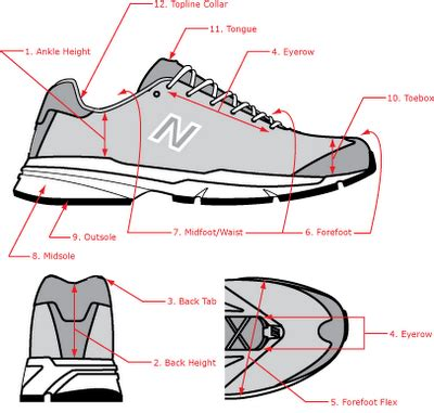 parts of a running shoe heel toe drop or offset what does it in a running shoe
