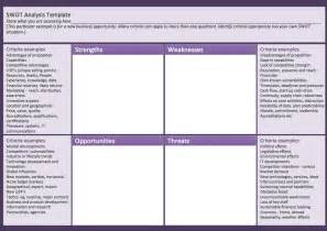 free swot analysis template swot matrix template swot analysis exles swot