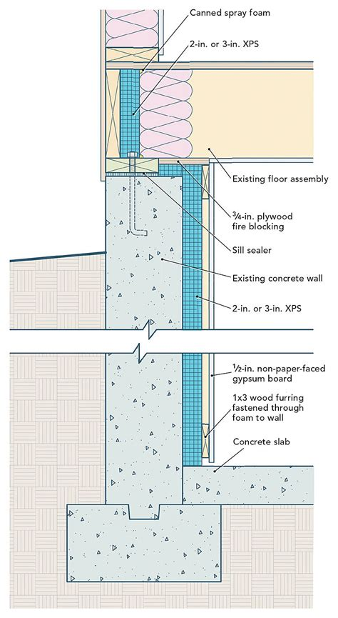 Foam Board Insulation Basement Walls Pictures To Pin Adding Insulation To Basement Walls Fine Homebuilding