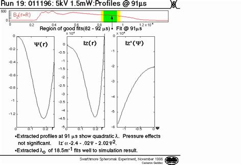 pattern formation in non equilibrium physics thesis talk 4 4 97