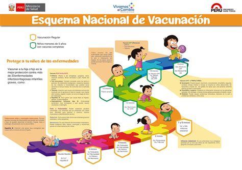 semana de la vacunacion de las americas 2016 semana de vacunacion de las americas en peru 2016