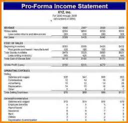10 pro forma example card authorization 2017