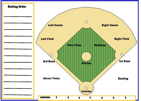 batting order template  kickball  lineup excel  baseball  official resume