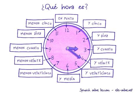 veinticuatro horas en la 1482665972 191 qu 233 hora es what time is it maestratrend
