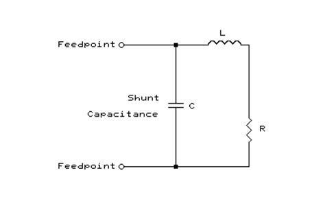 shunt capacitor calculation thoughts on impedance matching of a yagi