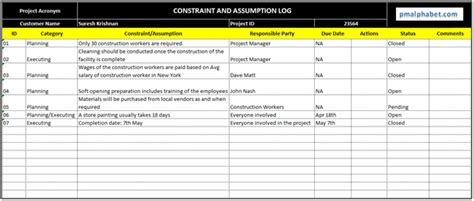 Project Management Constraints And Exles Pmalphabet Risks And Assumptions Template