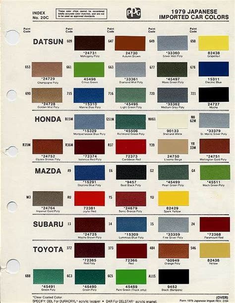 color codes for paint program auto paint codes paint codes auto paint colors codes