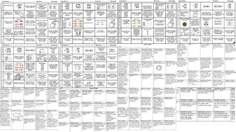 tercer grado educacin primaria part 7 excelentes calendarios matem 225 ticos de primer a sexto grado