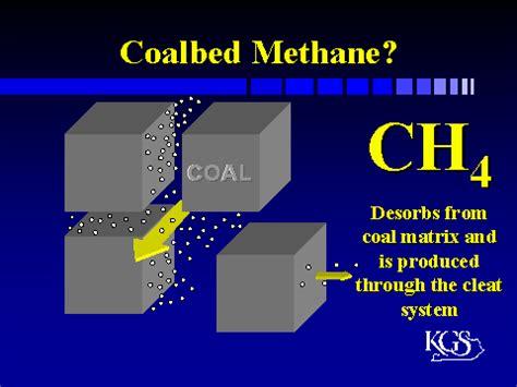 coal bed methane coalbed methane