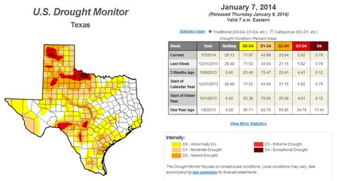 current texas drought map how the texas drought is affecting lake travis area home sales