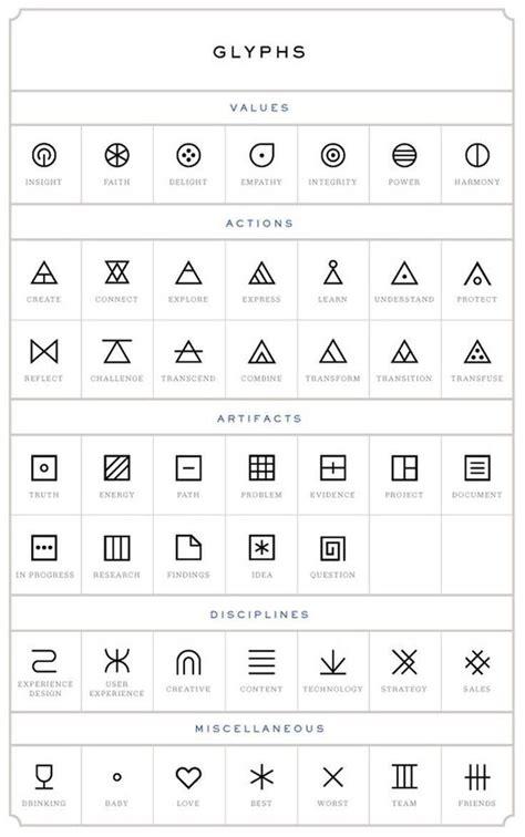 design notation meaning die besten 17 ideen zu small tattoo symbols auf pinterest