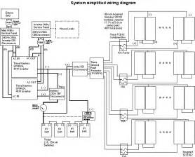simple solar panel wiring diagram the site that this belongs to is informative and is a