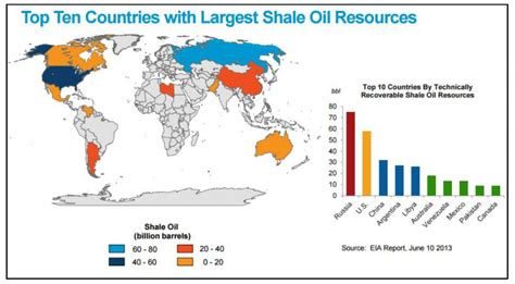 World Atlas Of And Gas Basins tapping the shale gas potential in pakistan lmkr