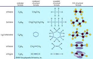 chemistry 11 organic chemistry the chemistry of carbon