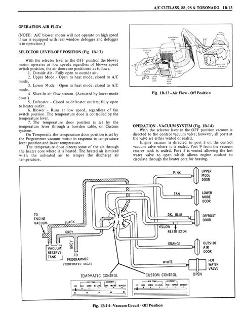 old cars and repair manuals free 1997 oldsmobile regency transmission control 1976 oldsmobile service manual page 111 of 1390