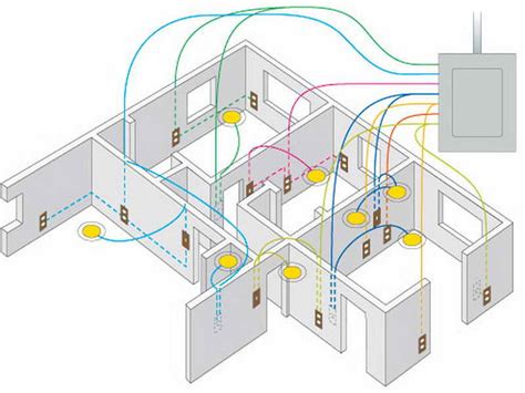 House Electrical Wiring Diagrams Electricity Smart House Electrical Wiring House