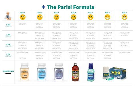 Parisi Formula For Detoxing by Home Detox For Heroin Withdrawal The Parisi Formula