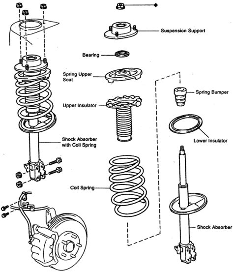 struts layout repair guides front suspension strut macpherson