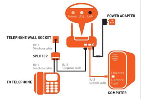 100 telephone socket wiring diagram malaysia where