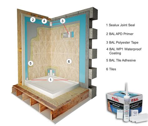 tanking systems for bathrooms bathroom tanking systems 28 images everbuild aquaseal